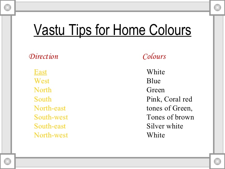 Vastu Tips In Hindi For Bedroom Vastu For Bedroom In Hindi Www Vastu Shastra Home Plan Marathi
